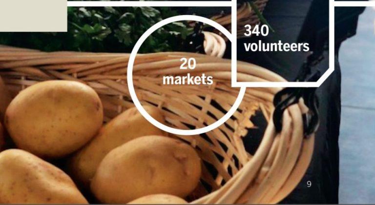 20 markets, 340 volunteers